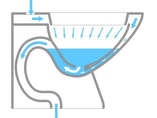 Syphon jet toilet bowl